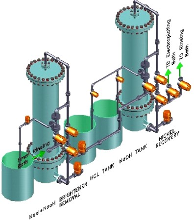 Chrome Removal - Membrane System Specialists India Private Limited